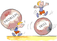 Problem - Skill